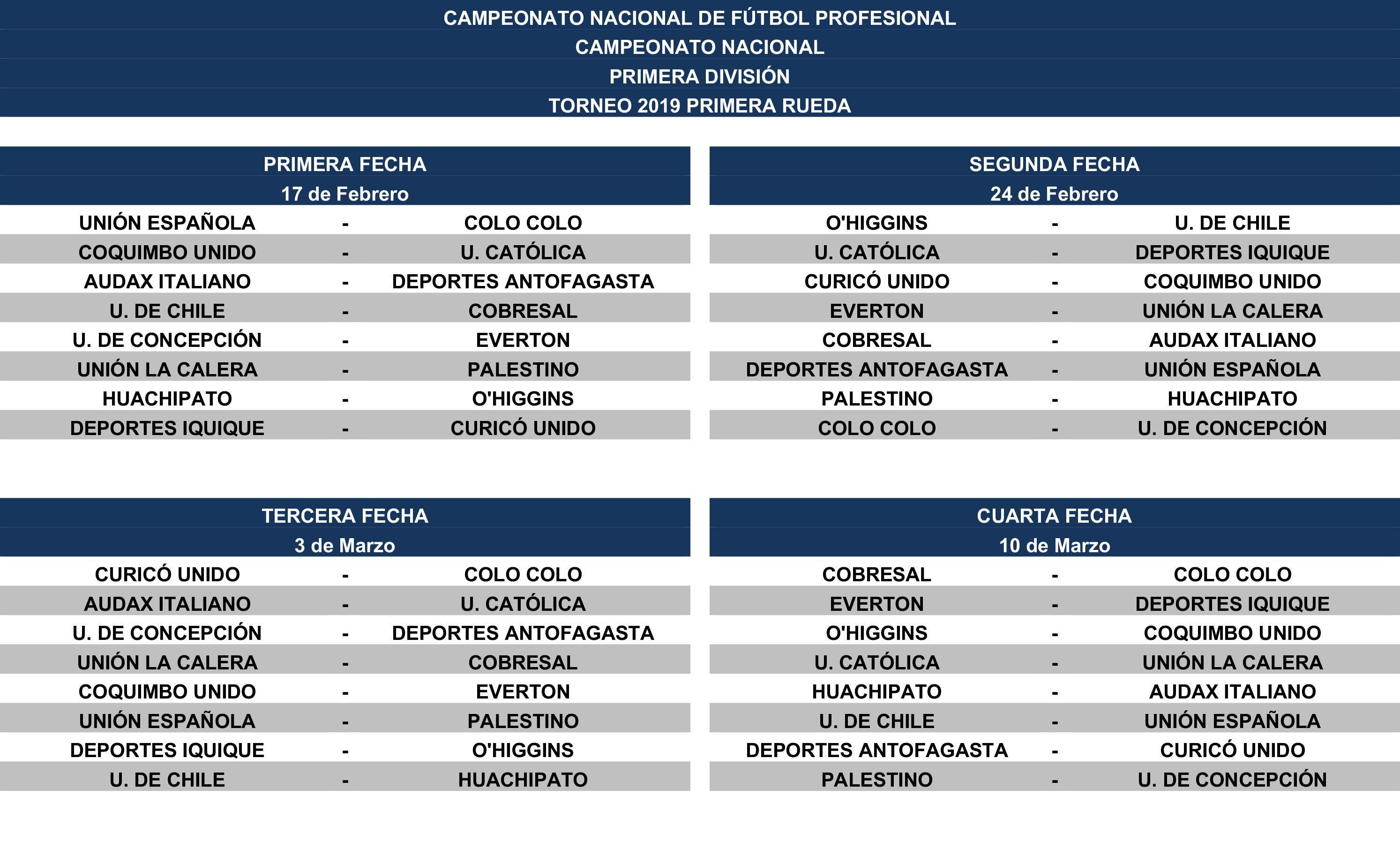 Calendario De Segunda Division De Futbol.Conoce El Fixture De La Primera Rueda De La Primera Division 2019