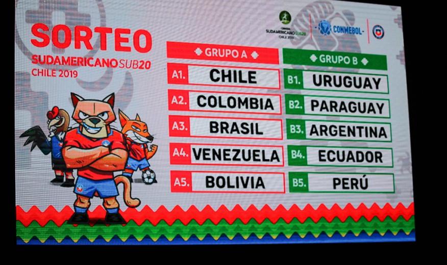 Suramericano Sub 20: Listos Los Grupos Del Sudamericano Sub 20 Chile 2019